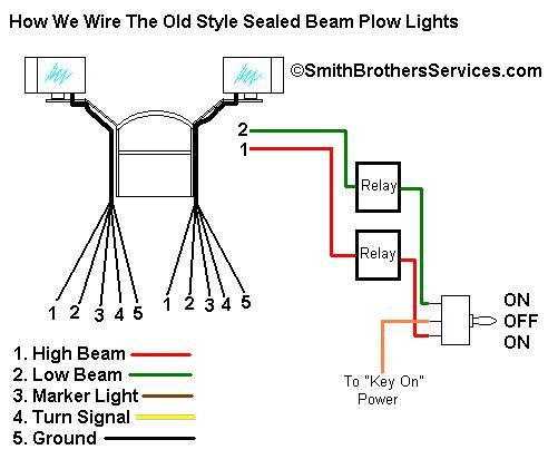 Brilliant Chevy Western Plow Wiring Diagram Headlights Wiring Diagram Wiring Cloud Mousmenurrecoveryedborg