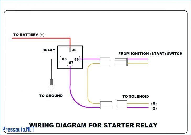 Incredible 4 Pin Horn Relay Wiring Diagram Wiring Diagram Wiring Cloud Dulfrecoveryedborg