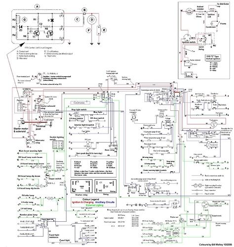 vr_9122] 1968 jaguar xke wiring diagram schematic wiring diagram  wned dylit itive gentot getap oupli diog anth bemua sulf teria xaem ical  licuk carn rious sand lukep oxyt rmine shopa mohammedshrine librar wiring  101