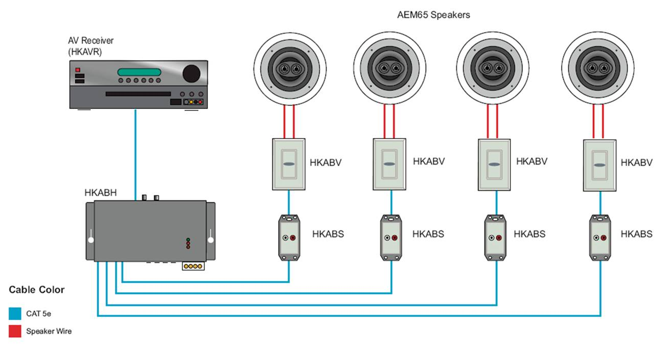 home speaker system wiring diagram he 9889  home automation wiring diagram on in home speaker system  he 9889  home automation wiring diagram