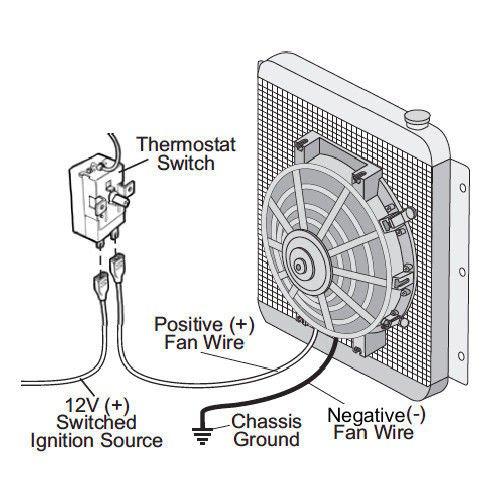Incredible Adjustable Electric Fan Wiring Diagram Wiring Diagrams Lol Wiring Cloud Overrenstrafr09Org