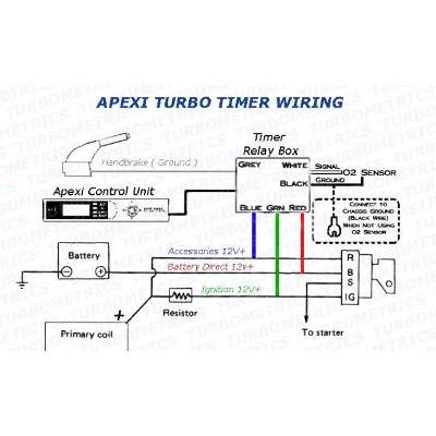 Apexi Turbo Timer Wiring Diagram - Smart Fortwo 450 Fuse Box Location -  doorchime.tukune.jeanjaures37.fr | Turbo Timer Wiring Diagram |  | Wiring Diagram Resource