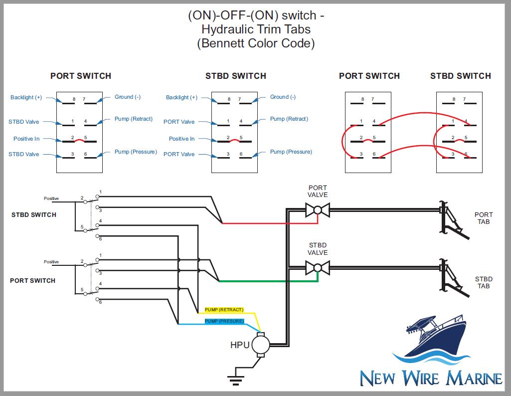 Strange 6 Pin Toggle Switch Wiring Diagram Basic Electronics Wiring Diagram Wiring Cloud Ittabisraaidewilluminateatxorg