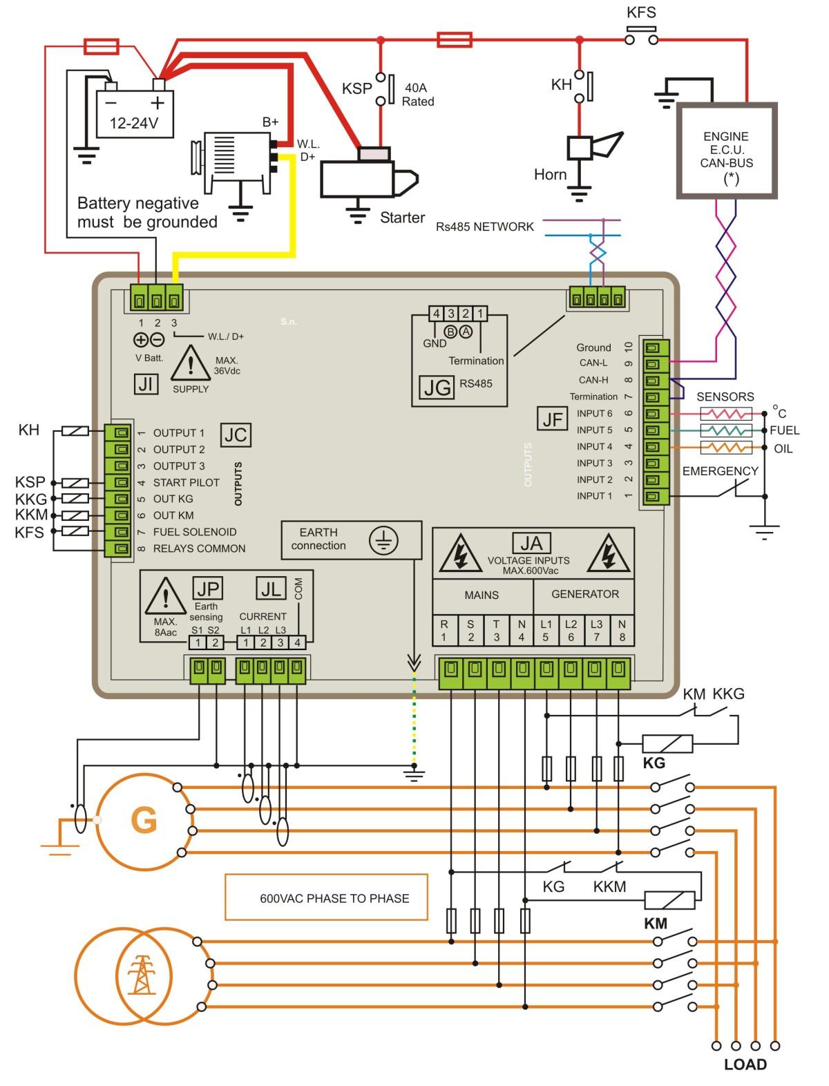 Sensational Wiring Diagram Ats Amf Wiring Diagram G9 Wiring Cloud Ittabisraaidewilluminateatxorg