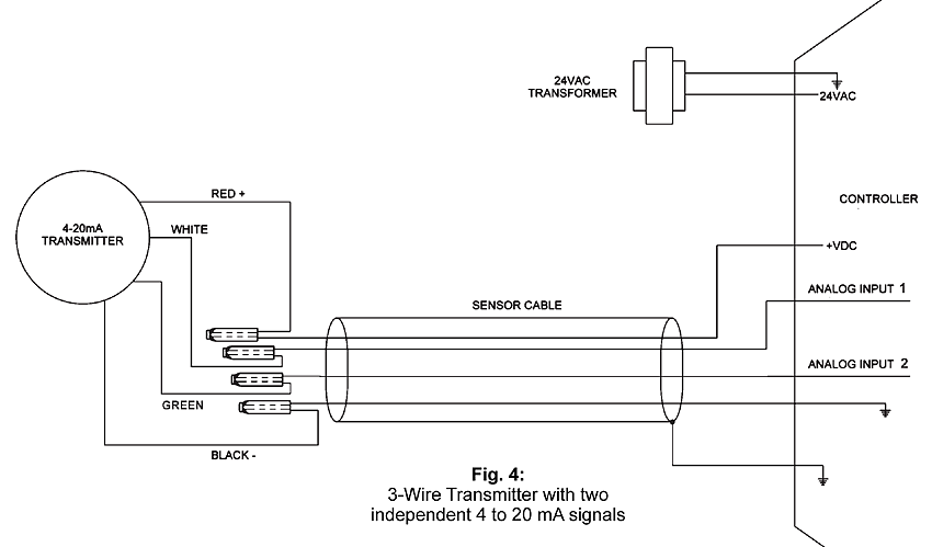 KW_0411] Further 4 Wire Transmitter Wiring Diagram In Addition Square D  Load Download DiagramHisre Hendil Mohammedshrine Librar Wiring 101