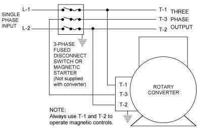 [DIAGRAM_4FR]  OE_7272] Rotary Phase Converter Wiring Diagram Rotary Phase Converter Wiring  Download Diagram | Arco Rotary Phase Converter Wiring Diagram |  | Gious Dome Grebs Papxe Xero Mohammedshrine Librar Wiring 101