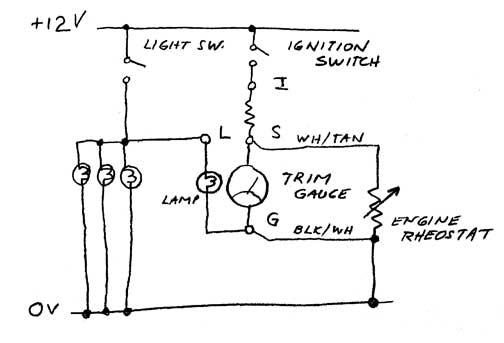 Prime Tilt And Trim Gauge Wiring Diagram Wiring Diagram Wiring Cloud Apomsimijknierdonabenoleattemohammedshrineorg