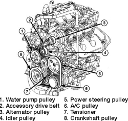 2001 chrysler town and country engine diagram | solution-convinc wiring  diagram ran - solution-convinc.rolltec-automotive.eu  rolltec-automotive.eu