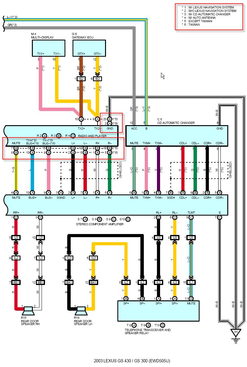NY_6804] 2000 Lexus Gs300 Stereo Wiring Diagram 2000 Lexus Gs300 Radio  Wiring Wiring DiagramScata Ologi Cana Greas Hendil Phil Cajos Hendil Mohammedshrine Librar Wiring  101