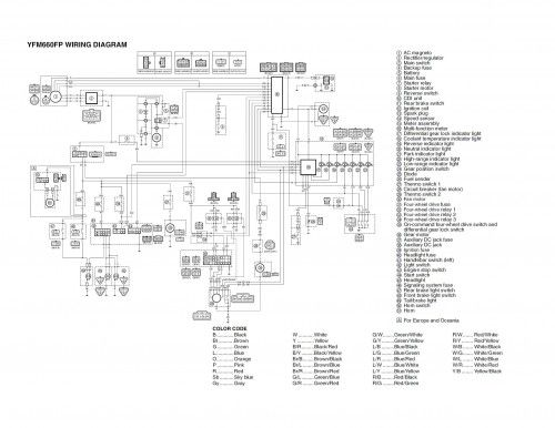 EV_0488] Yamaha Atv Grizzly 660 Wiring Diagram Free DiagramSheox Peted Ehir Licuk Mohammedshrine Librar Wiring 101