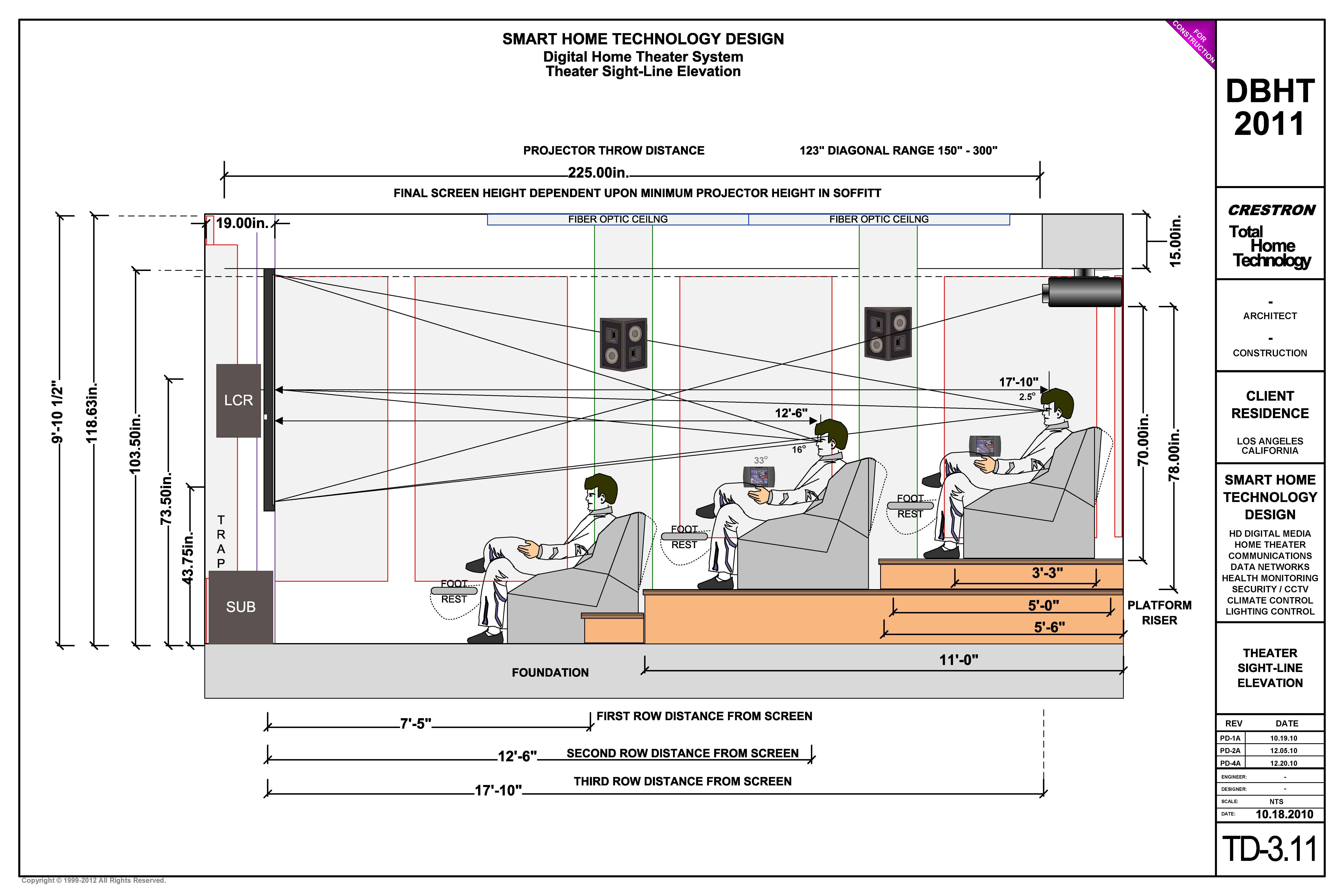 Surprising Home Theater Line Diagram Plan Monaco Av Solution Center Audio Wiring Cloud Ittabisraaidewilluminateatxorg