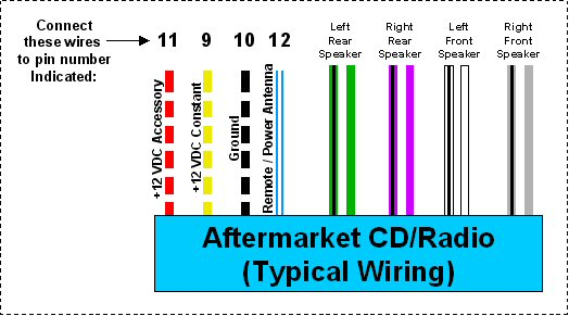 At 4797 Audio Wire Diagram Wiring Diagram