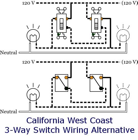 Wondrous Coast Wiring Diagram Epub Pdf Wiring Cloud Gufailluminateatxorg