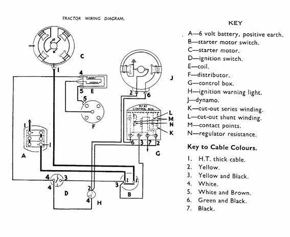 agm ignition switch wiring  wiring diagram loadwindowa