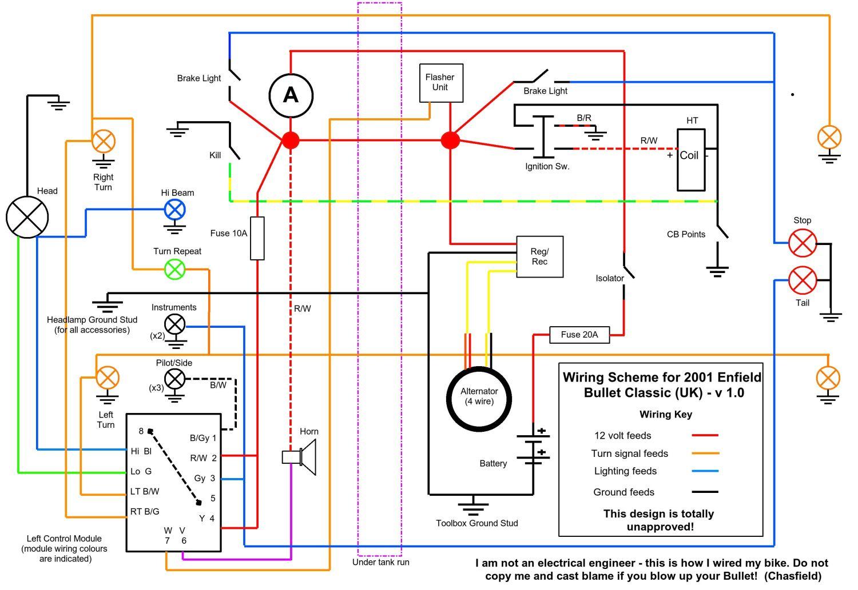 Royal Enfield Thunderbird Wiring Diagram
