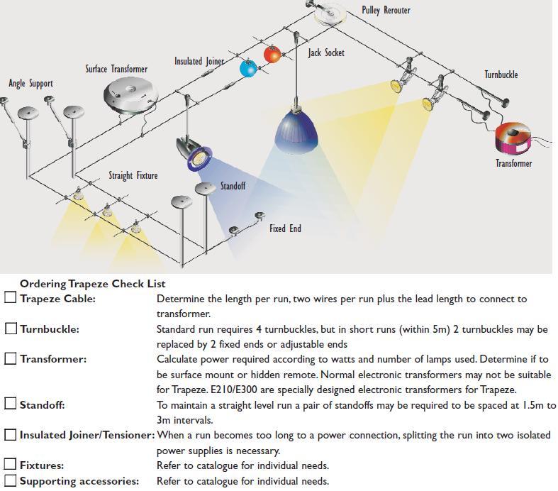 Stupendous Kitchen Light Wiring Diagram Basic Electronics Wiring Diagram Wiring Cloud Orsalboapumohammedshrineorg