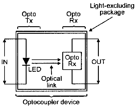 Astounding Optocoupler Circuits Nuts Volts Magazine Wiring Cloud Cranvenetmohammedshrineorg