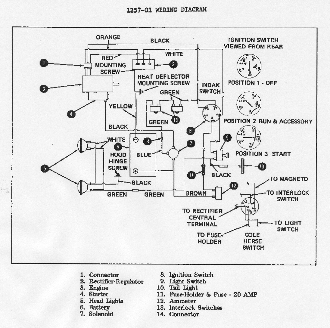 ta_7902] bolens tractor wiring diagrams wiring diagram  expe lave itis mohammedshrine librar wiring 101