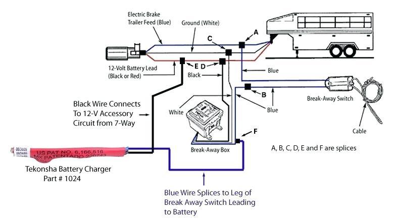 zf_6813] breakaway kit wiring diagram breakaway kit wiring diagram 2 wire breakaway switch coun.boapu.mohammedshrine.org