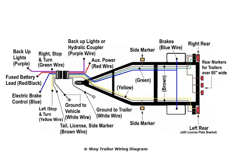Peachy Gooseneck Wiring Diagram Basic Electronics Wiring Diagram Wiring Cloud Histehirlexornumapkesianilluminateatxorg