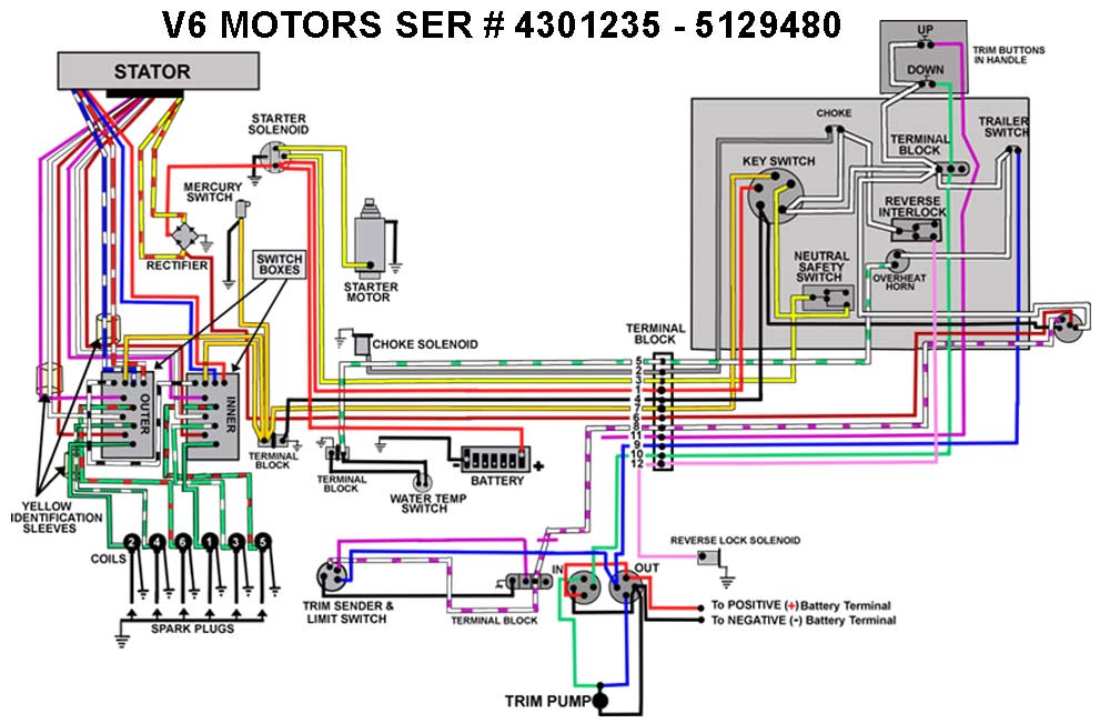 push to choke ignition switch wiring diagram tr 9216  mercury 60 wiring diagram download diagram  tr 9216  mercury 60 wiring diagram