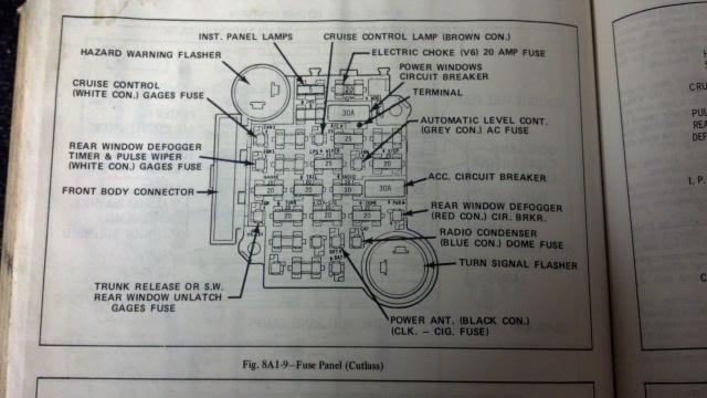 Pleasant 82 Buick Regal Fuse Box Wiring Diagram Tutorial Wiring Cloud Licukaidewilluminateatxorg