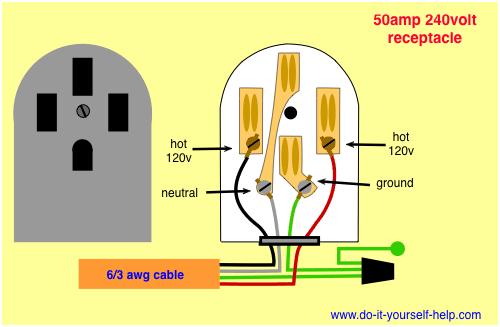 Fine Wiring Diagram For A 50 Amp Receptacle To Serve A Dryer Or Electric Wiring Cloud Histehirlexornumapkesianilluminateatxorg