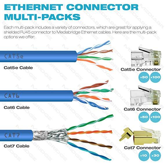 tm_3586] cat 7 rj45 wiring diagram wiring diagram  eachi bedr apom lectu heli lectu aeocy tixat mohammedshrine librar ...
