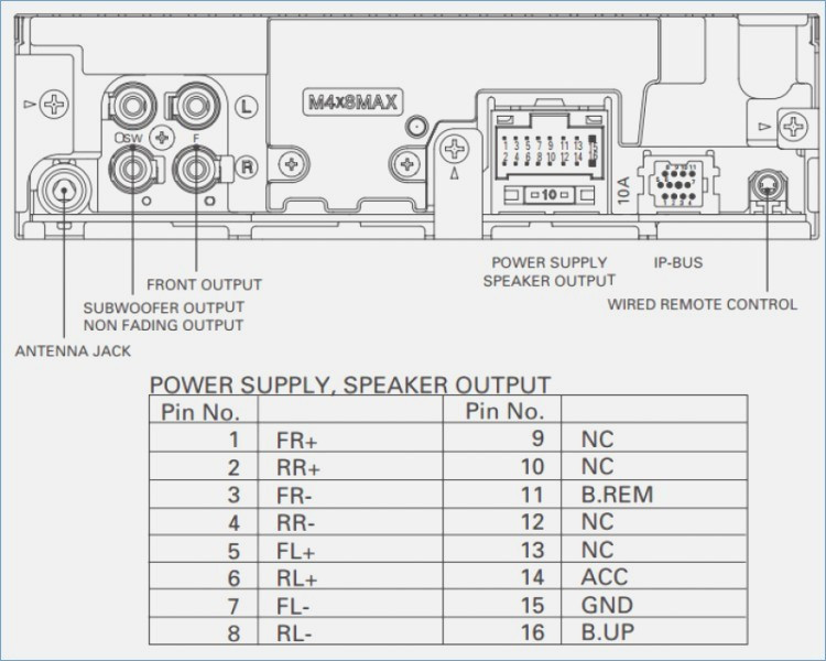 Pioneer Deh-X6700Bt Wiring Harness Diagram from static-cdn.imageservice.cloud