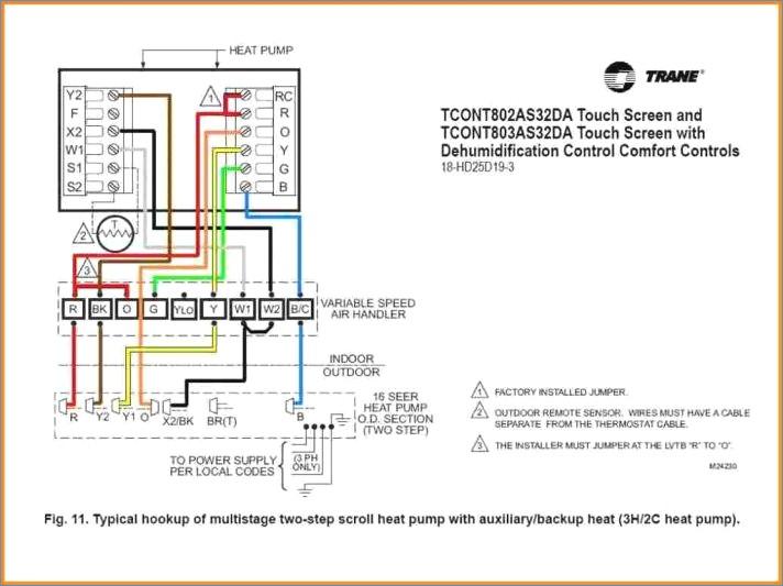 Remarkable Thermostat Wiring Diagram Also Carrier Heat Pump Wiring Diagram Wiring Cloud Honeendutblikvittorg