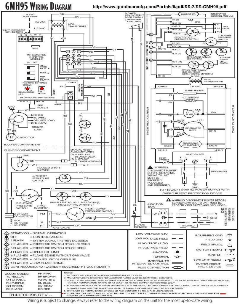 Magnificent Ac Package Unit Wiring Diagram Basic Electronics Wiring Diagram Wiring Cloud Orsalboapumohammedshrineorg