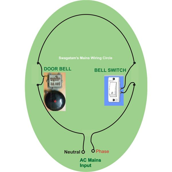 Prime Learn How To Wire A Doorbell Wiring Cloud Licukshollocom