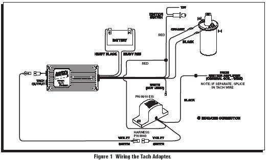Incredible 22Re Msd 6A Wiring Diagram Basic Electronics Wiring Diagram Wiring Cloud Xempagosophoxytasticioscodnessplanboapumohammedshrineorg