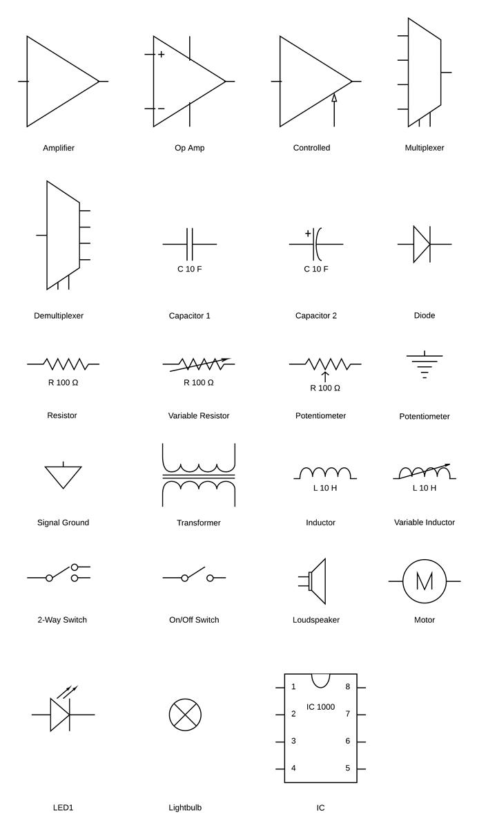 Phenomenal Wiring Diagram Electrical Schematic Symbol Wiring Library Wiring Cloud Hisonepsysticxongrecoveryedborg
