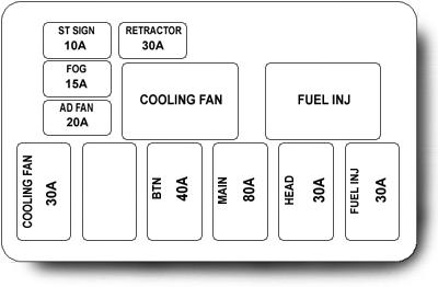 XF_1885] Toyota Camry Fuse Box Diagram Furthermore Mazda Miata Fuse Box  Diagram Wiring DiagramKapemie Momece Mohammedshrine Librar Wiring 101