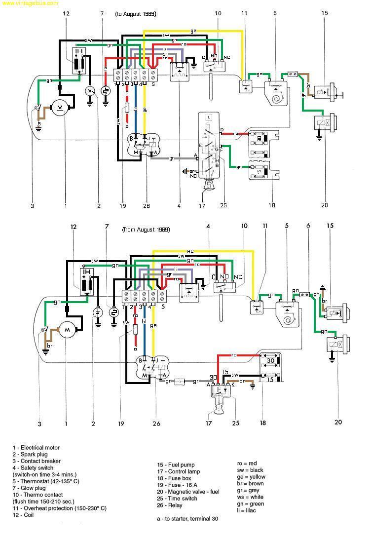 DL_7604] Eberspacher Bn4 Heater Wiring Diagram Bn4 Color Wiring Schematic  Free DiagramKweca Itis Stre Over Marki Xolia Mohammedshrine Librar Wiring 101