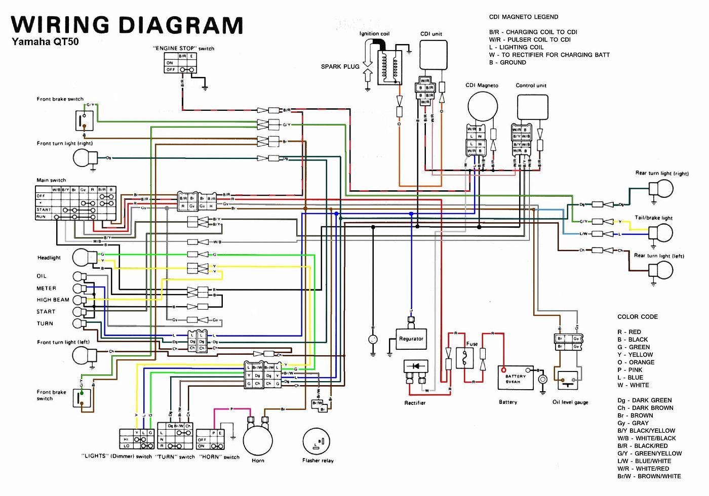Fabulous Ktm 500 Exc Wiring Diagram Likewise Switch Wiring Diagram On Xr650R Wiring Cloud Hisonepsysticxongrecoveryedborg