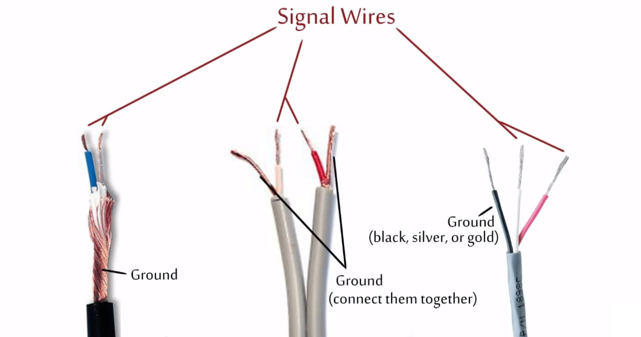 Terrific Usb Audio Wiring Diagram Basic Electronics Wiring Diagram Wiring Cloud Eachirenstrafr09Org