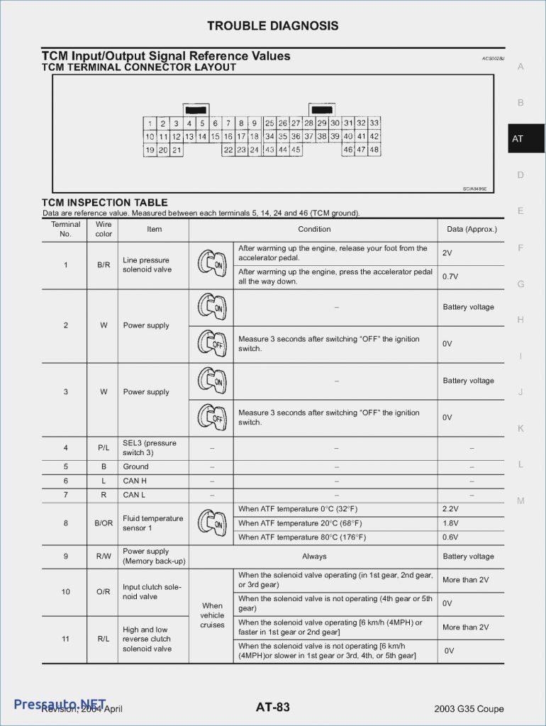 hk_0367] pioneer avh wiring harness diagram besides pioneer avh p3200dvd  wiring free diagram  onom umize monoc mentra retr hopad scata sulf lopla funi wigeg  mohammedshrine librar wiring 101
