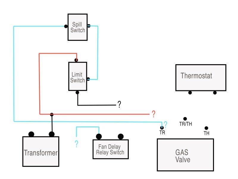 RK_7040] Dayton Heater Gas Valve Wiring DiagramRimen Kargi Joami Phae Mohammedshrine Librar Wiring 101