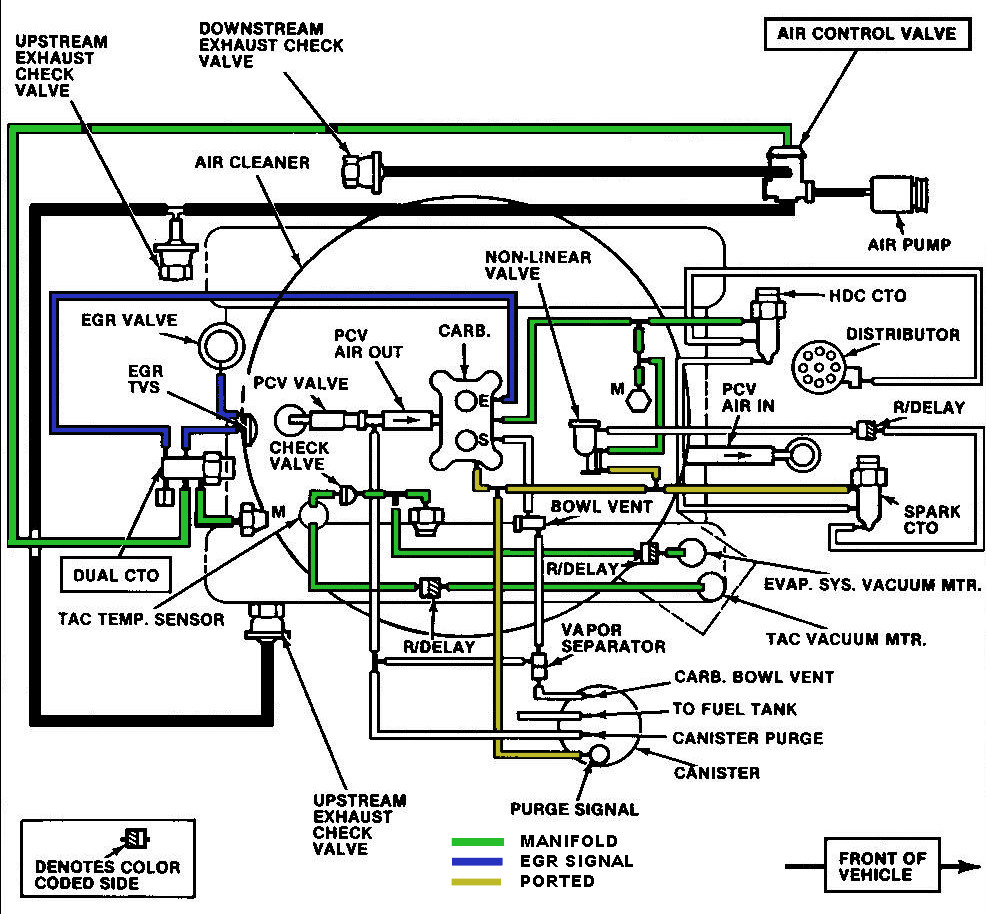 Remarkable 79 Jeep Cherokee Fuel System Diagram Wiring Diagram Wiring Cloud Grayisramohammedshrineorg