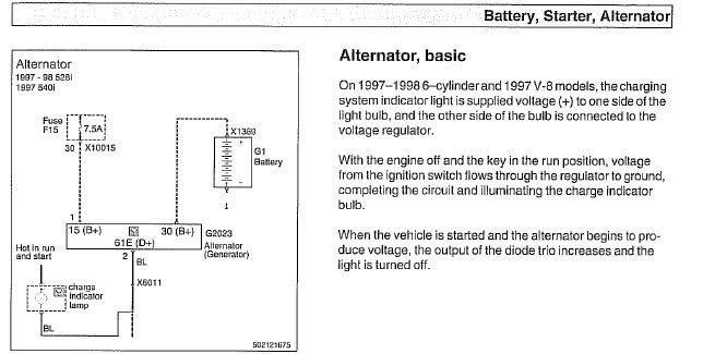 Swell 97 M52 Alternator Battery Issues Bimmerfest Bmw Forums Wiring Cloud Onicaxeromohammedshrineorg