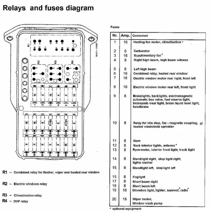 Astonishing 2008 Sprinter 2500 Fuse Box Diagram Basic Electronics Wiring Diagram Wiring Cloud Hisonepsysticxongrecoveryedborg