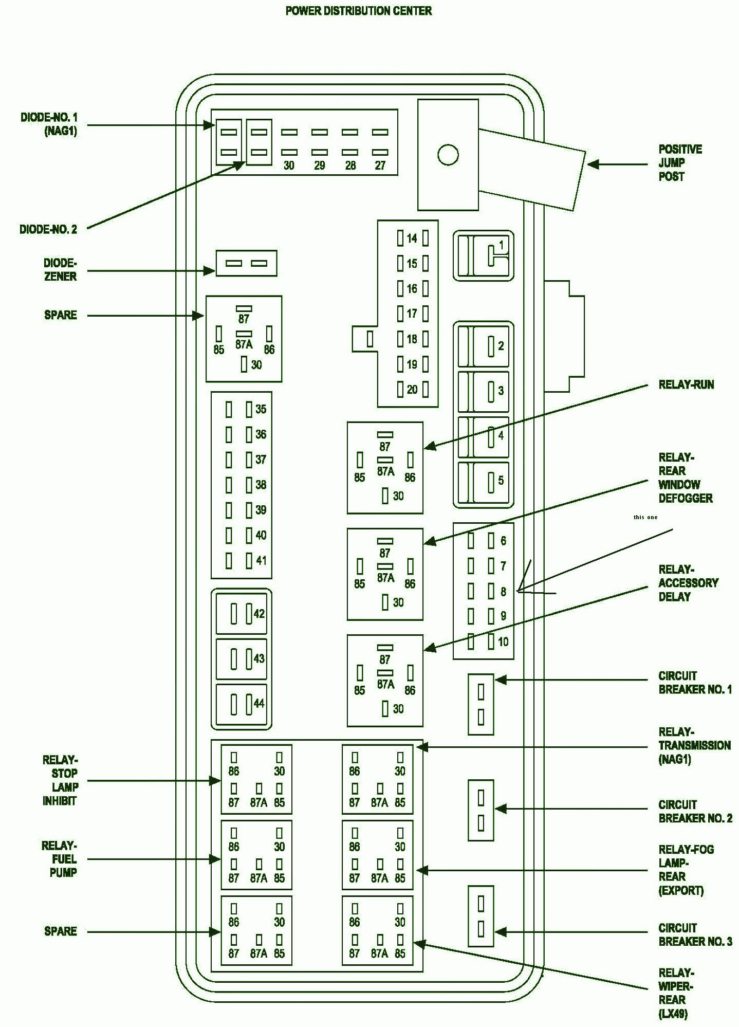 Dodge Fuse Box Diagram 2006 Dodge Sprinter Dash - Chinese 150 Atv Wiring  Diagram For A - electrical-wiring.deco-doe3.decorresine.itWiring Diagram Resource