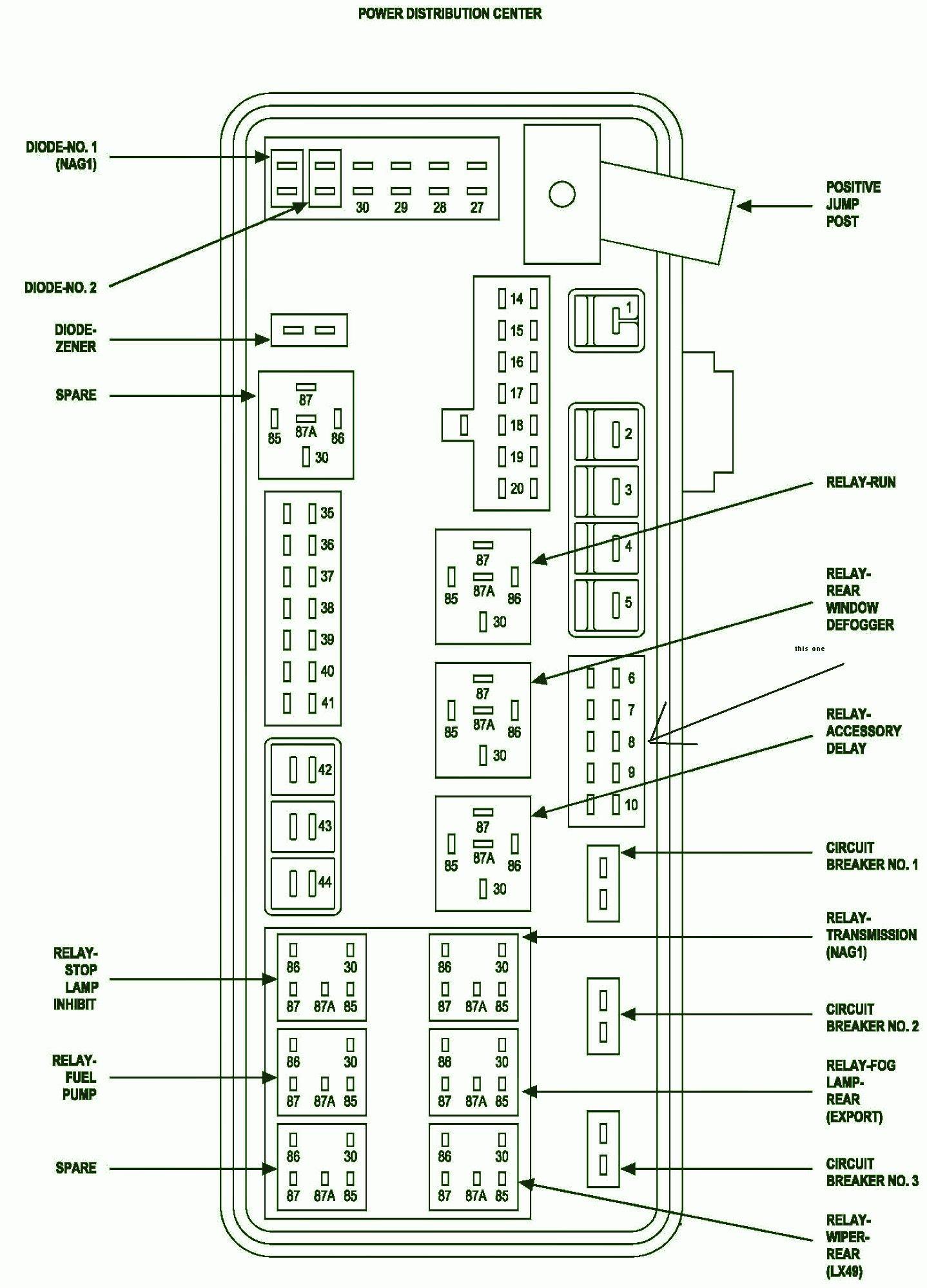 2005 Dodge Sprinter Fuse Box - 360 V8 Engine Diagram -  furnaces.tukune.jeanjaures37.frWiring Diagram Resource