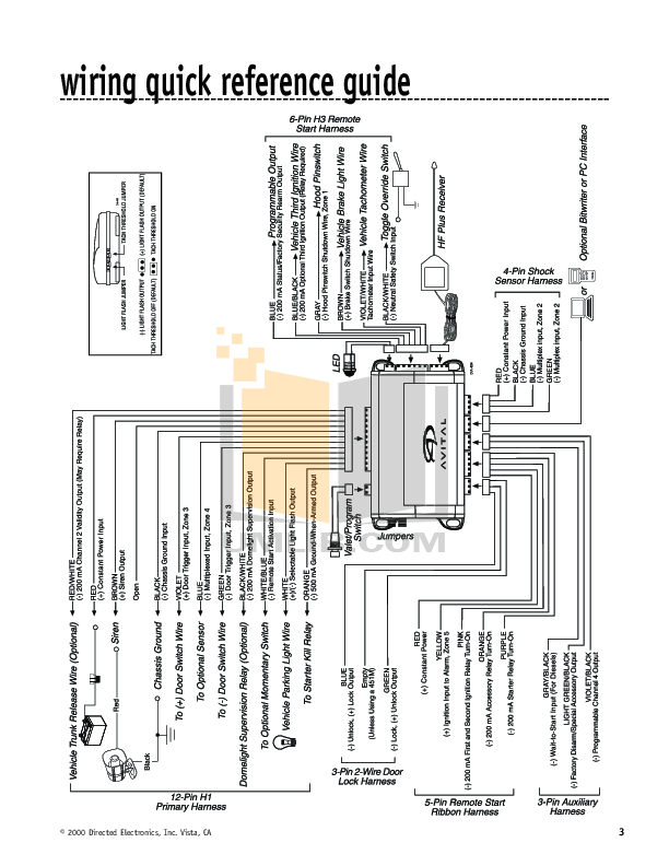 Avital Alarm System Wiring Diagram - Electra Craft Boat Wiring Diagram For  - wiring-wiring.tukune.jeanjaures37.frWiring Diagram Resource