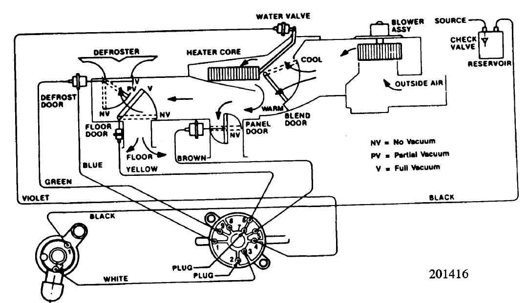 1989 jeep wrangler wiring diagram gs 1242  2000 jeep cherokee vacuum diagram  gs 1242  2000 jeep cherokee vacuum diagram