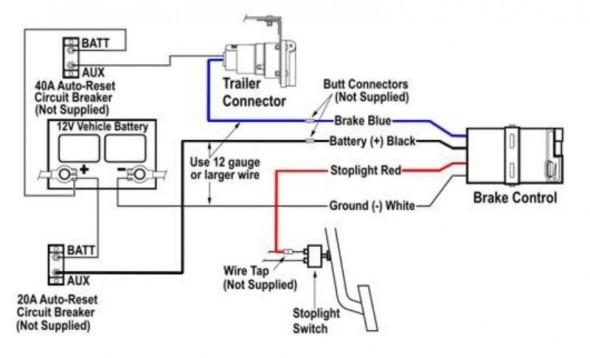 tekonsha voyager wiring diagram 1992 caprice wiring diagram pipiing losdol2 jeanjaures37 fr tekonsha voyager wiring diagram 1992