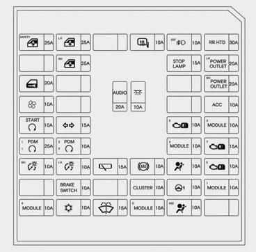 Strange Hyundai I20 Fuse Box Diagram Wiring Diagram Wiring Cloud Eachirenstrafr09Org