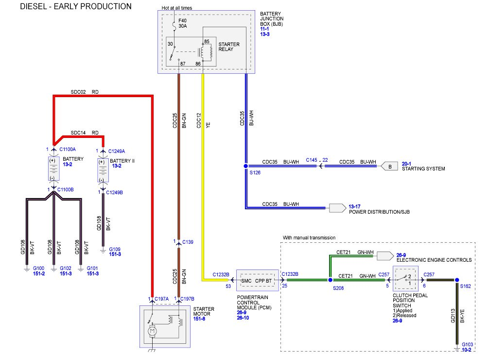Ford F550 Wiring Schematic | wiring diagram | subject-delta.latinacoupon.it | Ford F 550 Wiring Diagram |  | wiring diagram